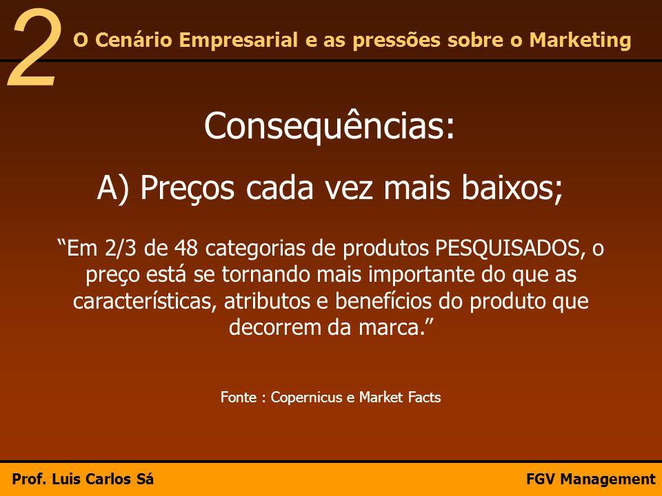 2 Consequências: A) Preços cada vez mais baixos;