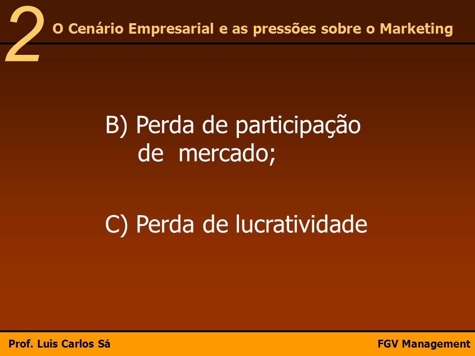 2 B) Perda de participação de mercado; C) Perda de lucratividade