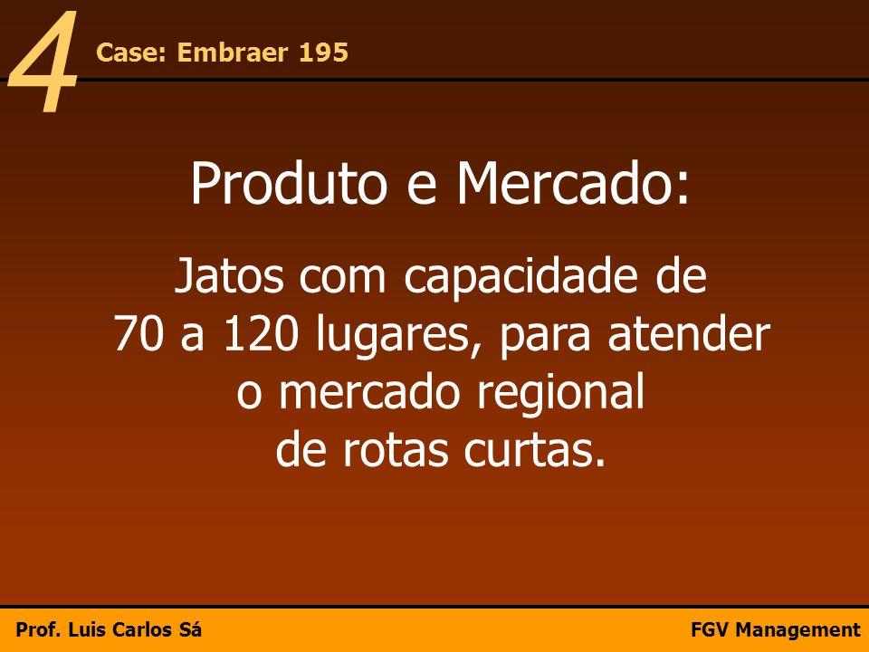 4 Case: Embraer 195. Produto e Mercado: Jatos com capacidade de 70 a 120 lugares, para atender o mercado regional de rotas curtas.