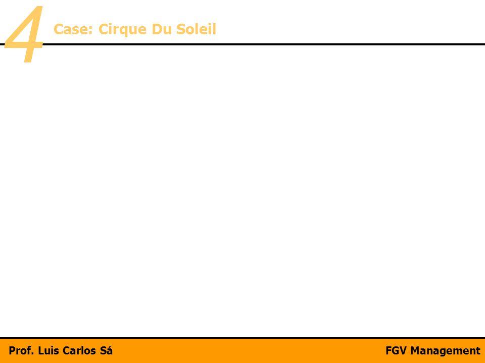 4 Case: Cirque Du Soleil Prof. Luis Carlos Sá FGV Management
