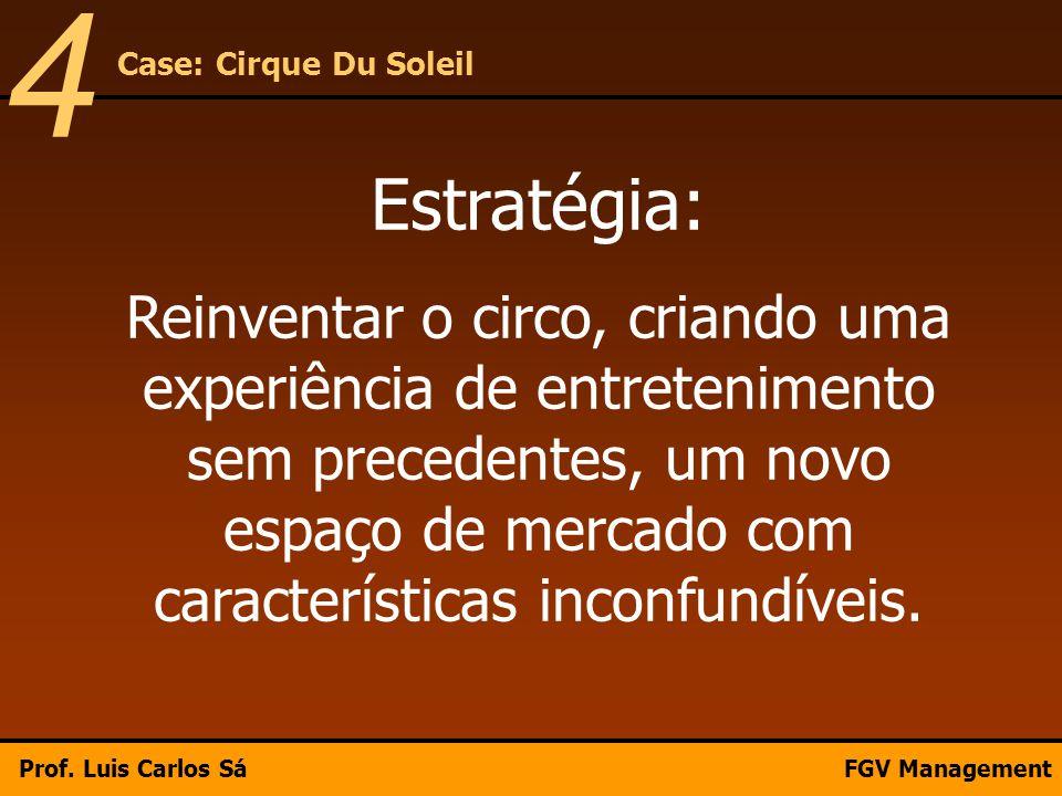 4 Case: Cirque Du Soleil. Estratégia: