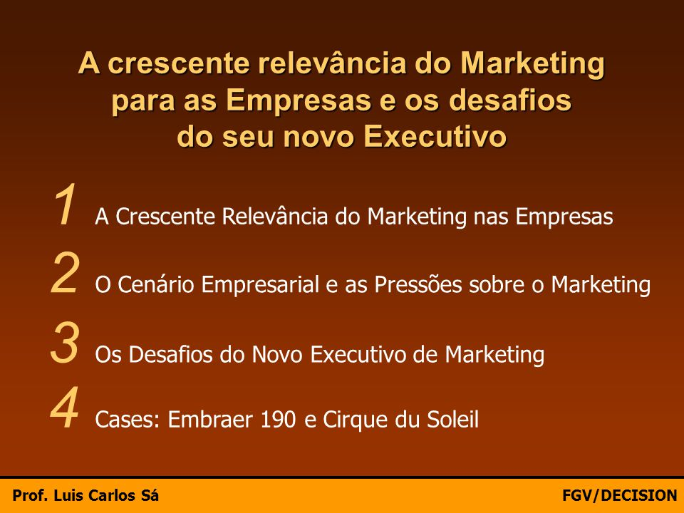1 A Crescente Relevância do Marketing nas Empresas