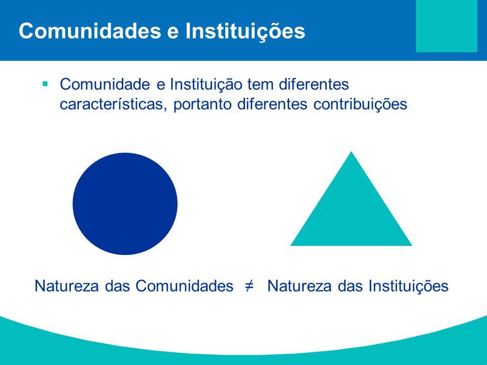 Natureza das Comunidades ≠ Natureza das Instituições