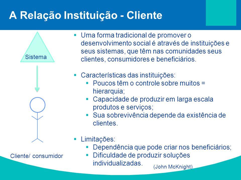 A Relação Instituição - Cliente