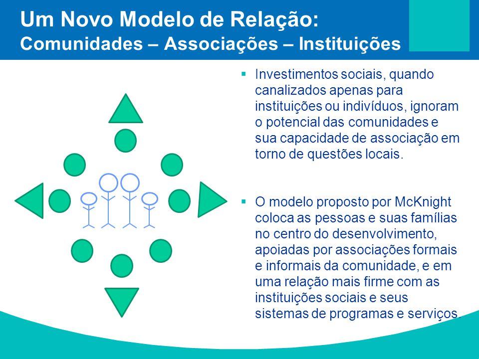 Um Novo Modelo de Relação: Comunidades – Associações – Instituições