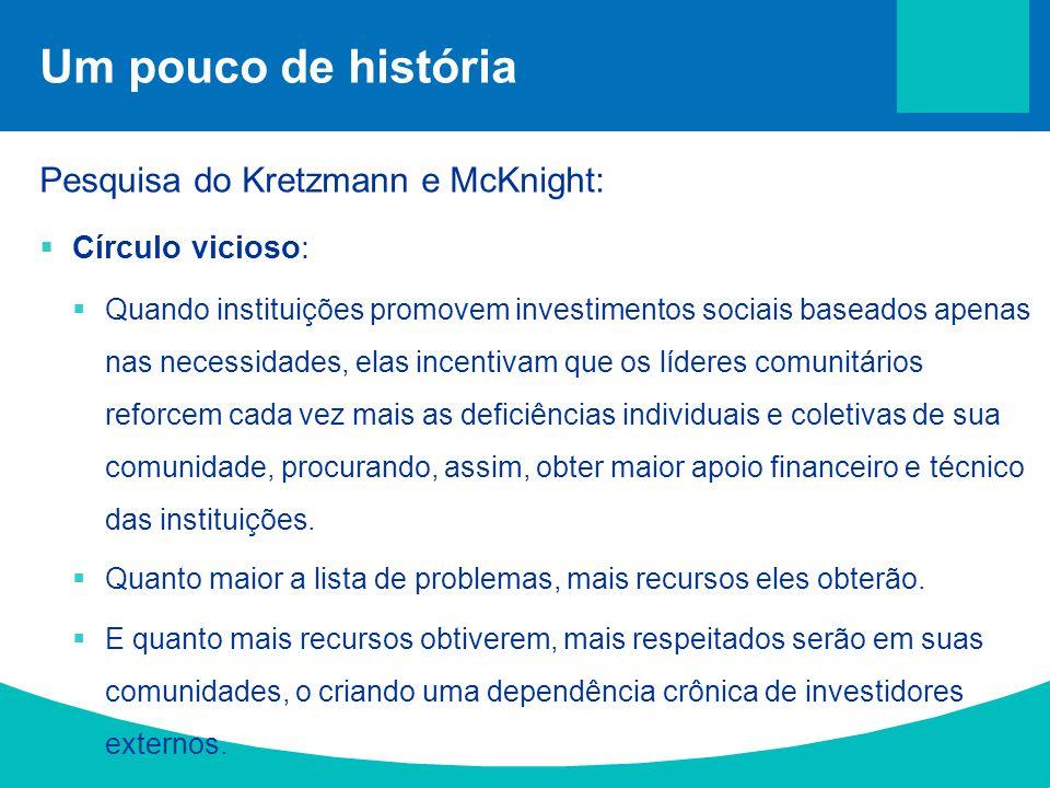 Um pouco de história Pesquisa do Kretzmann e McKnight: