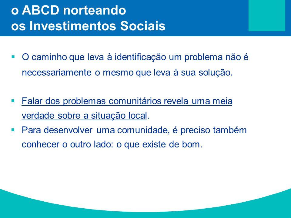 o ABCD norteando os Investimentos Sociais