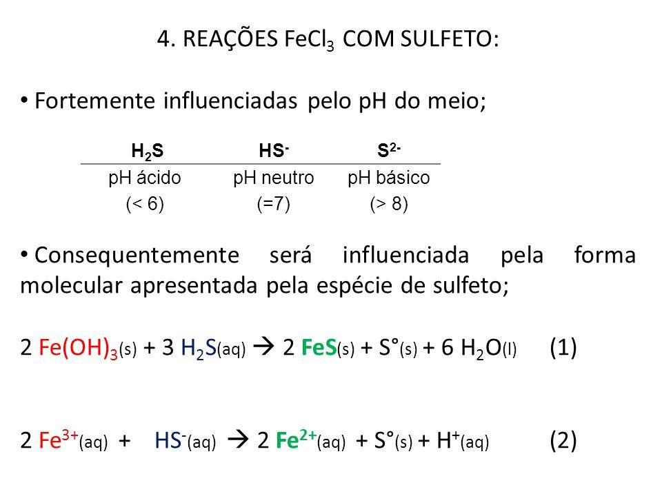 4. REAÇÕES FeCl3 COM SULFETO:
