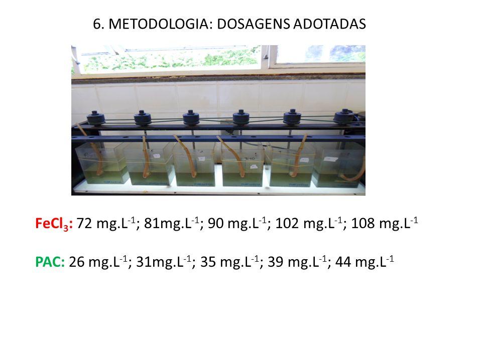 6. METODOLOGIA: DOSAGENS ADOTADAS