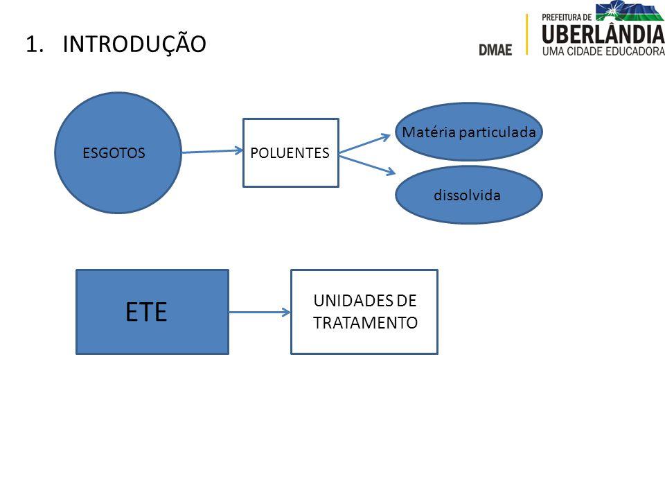 ETE INTRODUÇÃO UNIDADES DE TRATAMENTO Matéria particulada ESGOTOS