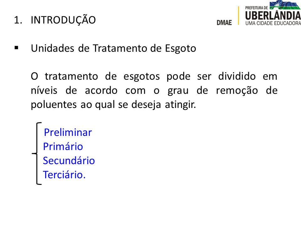 INTRODUÇÃO Unidades de Tratamento de Esgoto.