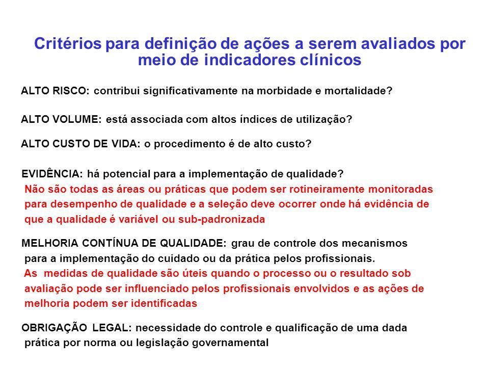 Critérios para definição de ações a serem avaliados por meio de indicadores clínicos