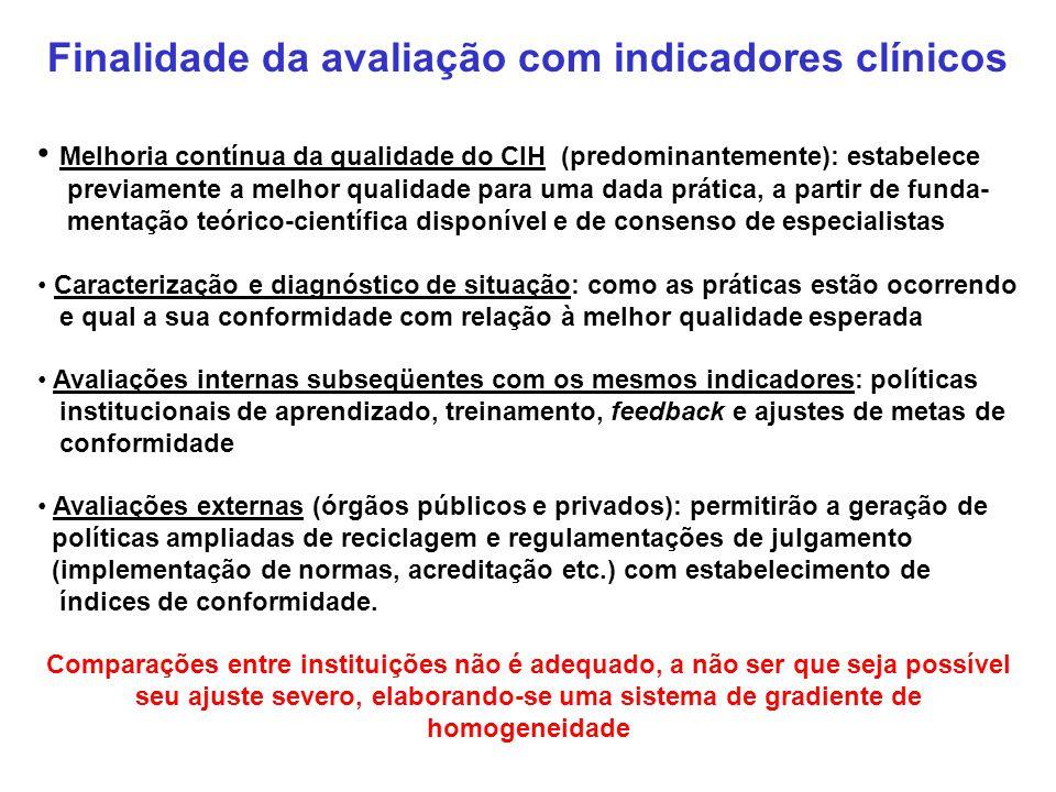 Finalidade da avaliação com indicadores clínicos