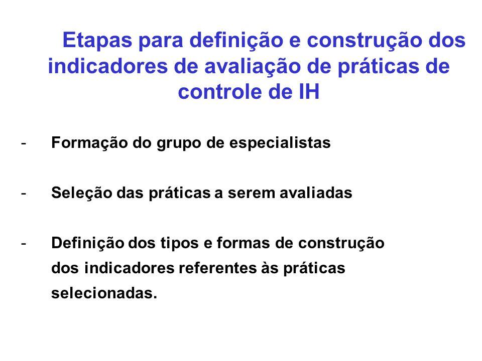 Etapas para definição e construção dos indicadores de avaliação de práticas de controle de IH