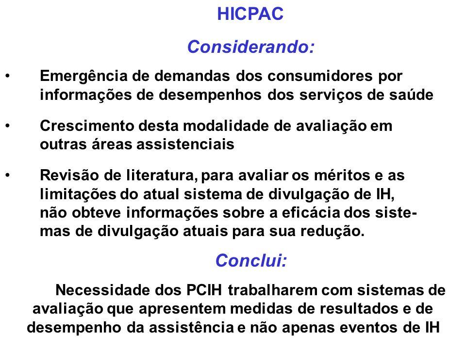 HICPAC Considerando: Conclui: