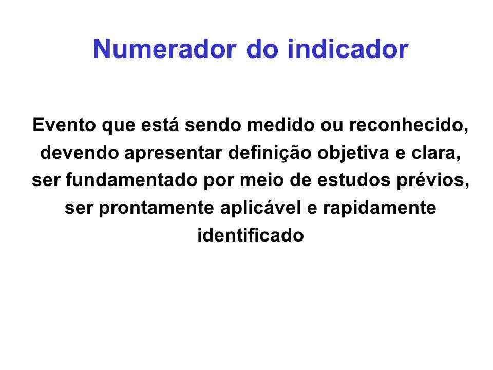 Numerador do indicador