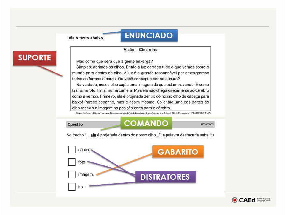 ENUNCIADO SUPORTE COMANDO GABARITO DISTRATORES