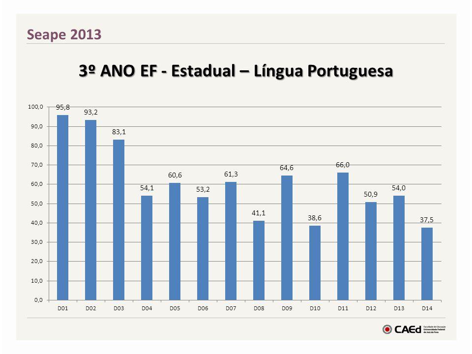 3º ANO EF - Estadual – Língua Portuguesa