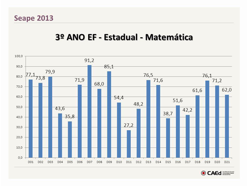 3º ANO EF - Estadual - Matemática
