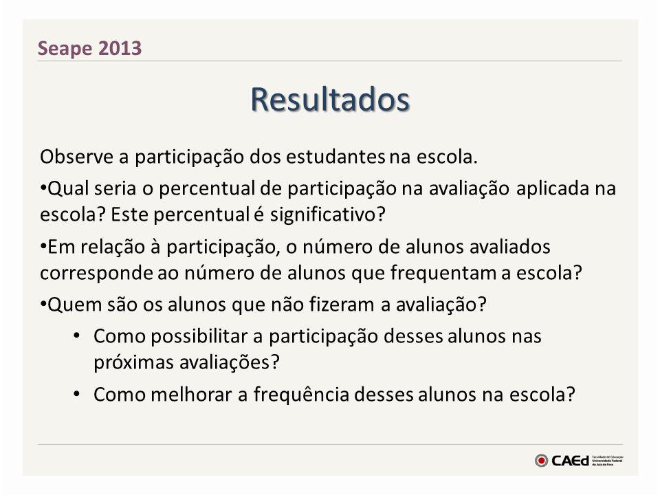 Resultados Seape 2013 Observe a participação dos estudantes na escola.
