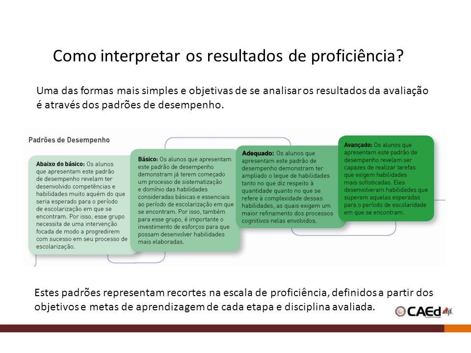 Como interpretar os resultados de proficiência