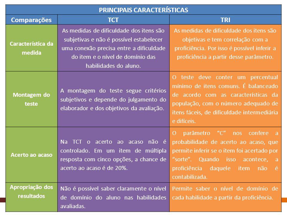 PRINCIPAIS CARACTERÍSTICAS Comparações TCT TRI