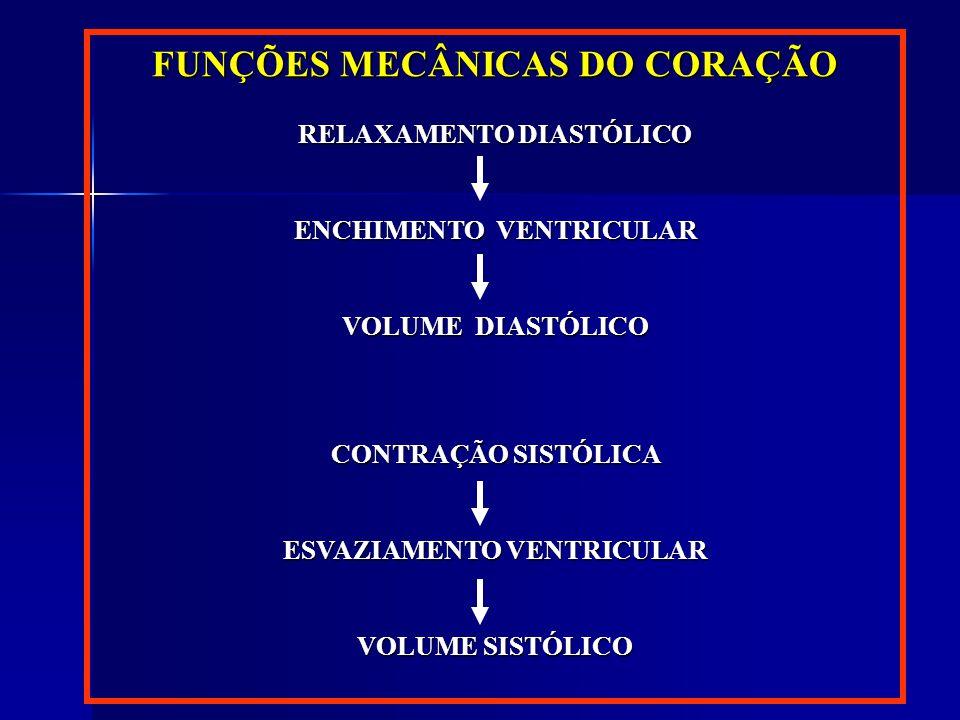 FUNÇÕES MECÂNICAS DO CORAÇÃO