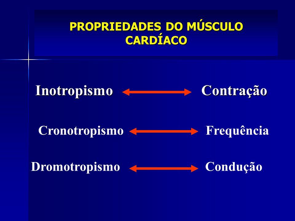PROPRIEDADES DO MÚSCULO CARDÍACO