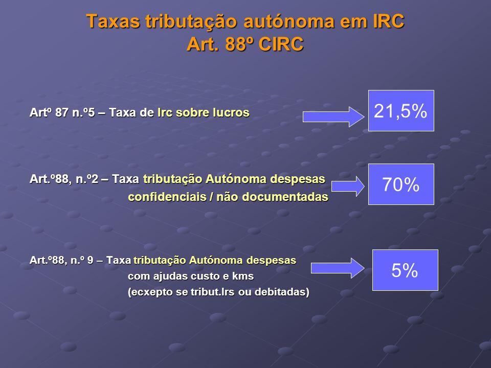 Taxas tributação autónoma em IRC Art. 88º CIRC