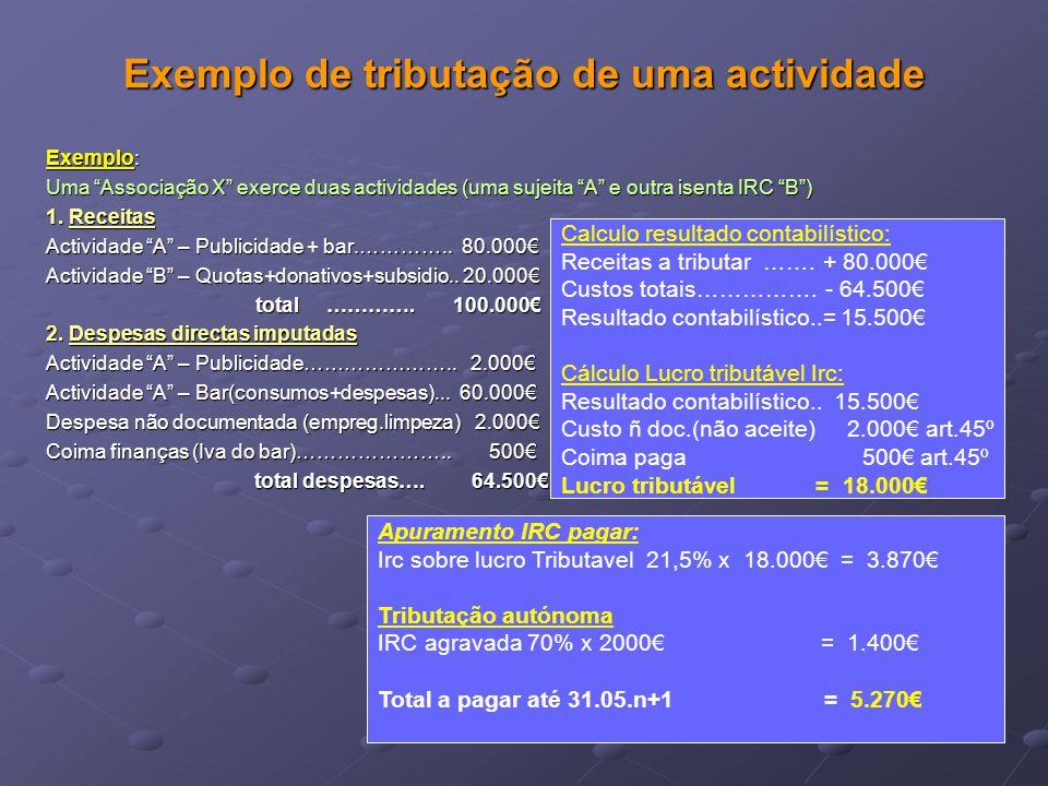 Exemplo de tributação de uma actividade