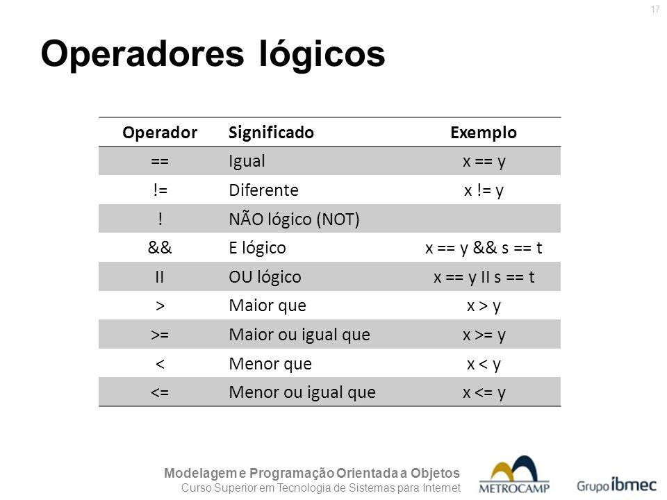 Operadores lógicos Operador Significado Exemplo == Igual x == y !=