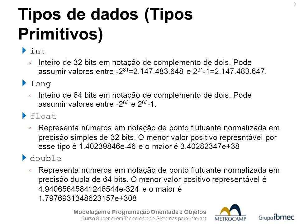Tipos de dados (Tipos Primitivos)
