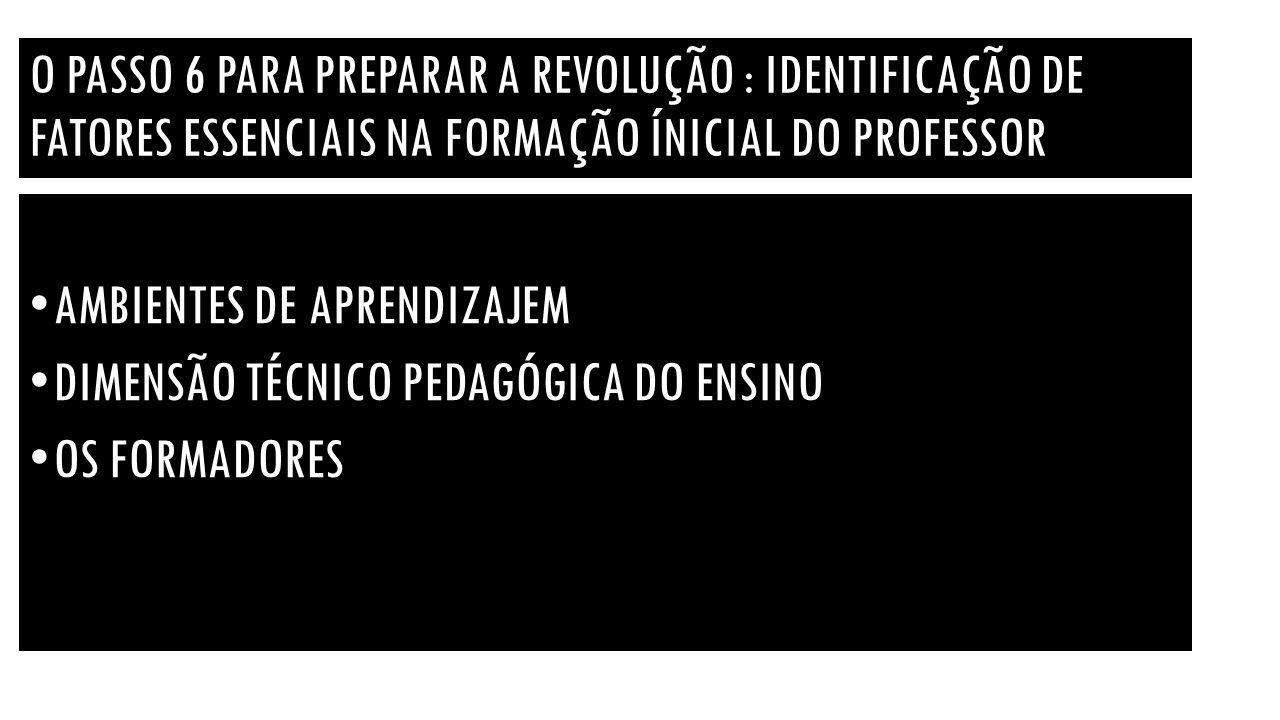O PASSO 6 PARA PREPARAR A REVOLUÇÃO : IDENTIFICAÇÃO DE FATORES ESSENCIAIS NA FORMAÇÃO ÍNICIAL DO PROFESSOR