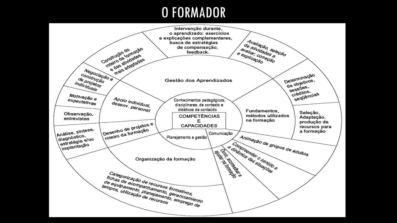 O FORMADOR