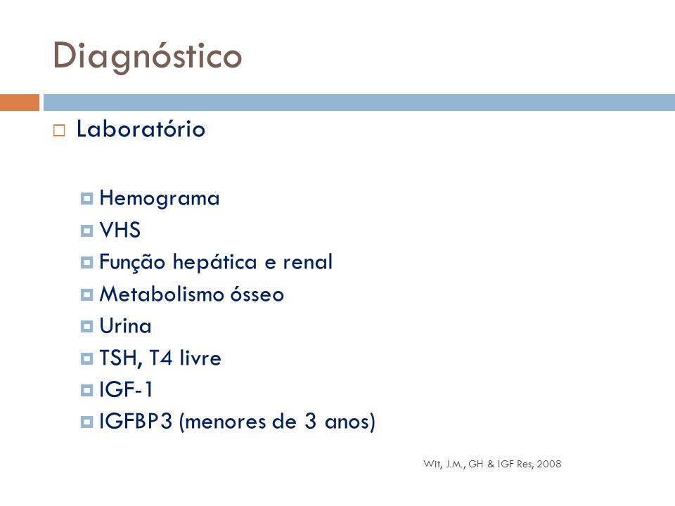 Diagnóstico Laboratório Hemograma VHS Função hepática e renal