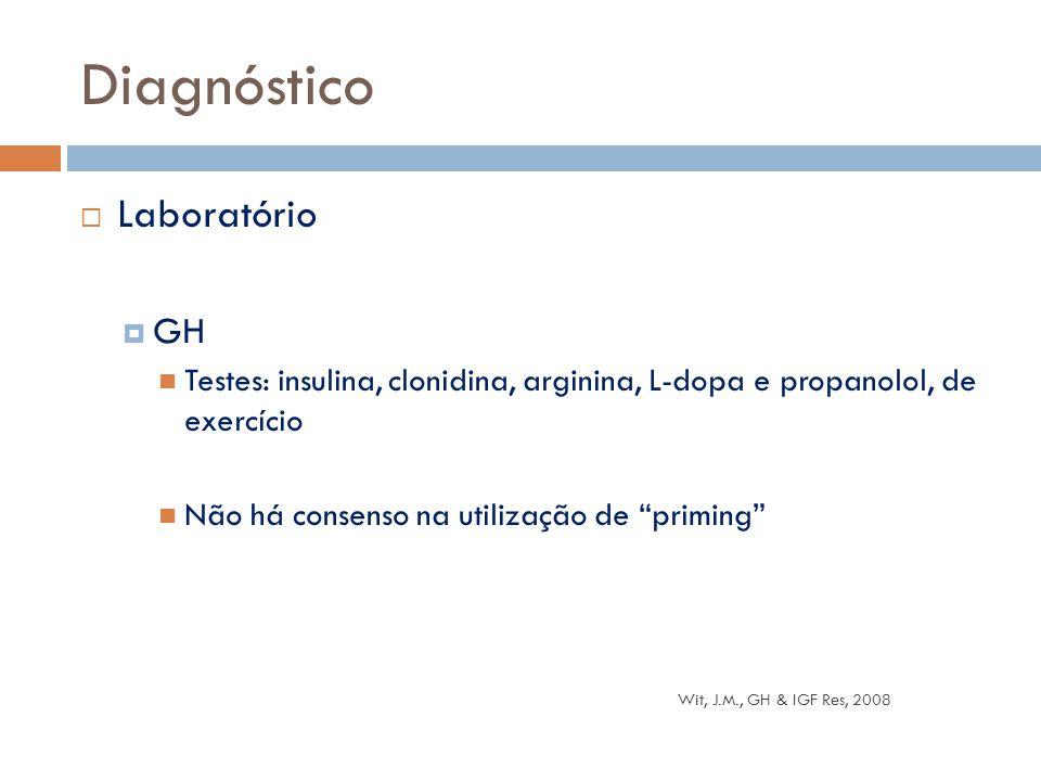 Diagnóstico Laboratório GH