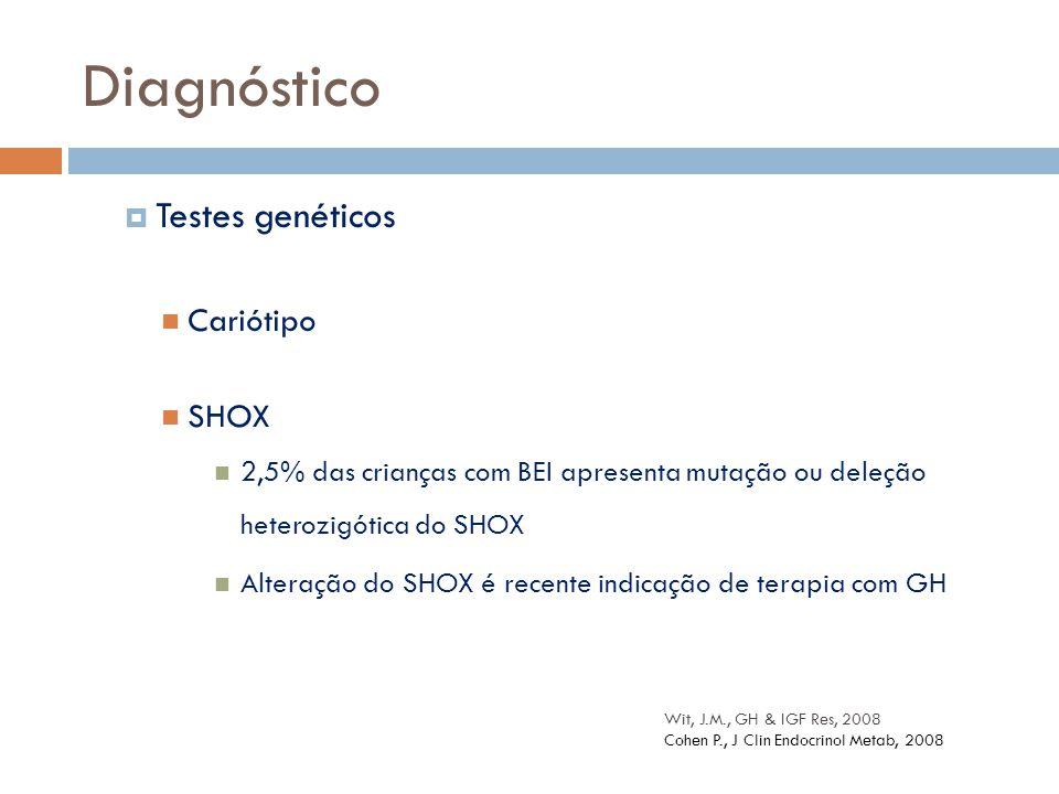 Diagnóstico Testes genéticos Cariótipo SHOX