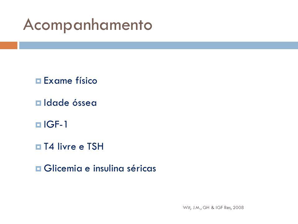 Acompanhamento Exame físico Idade óssea IGF-1 T4 livre e TSH