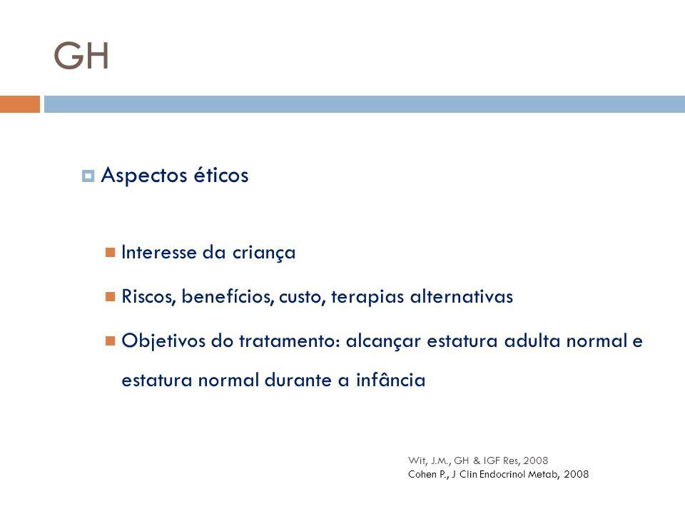 GH Aspectos éticos Interesse da criança