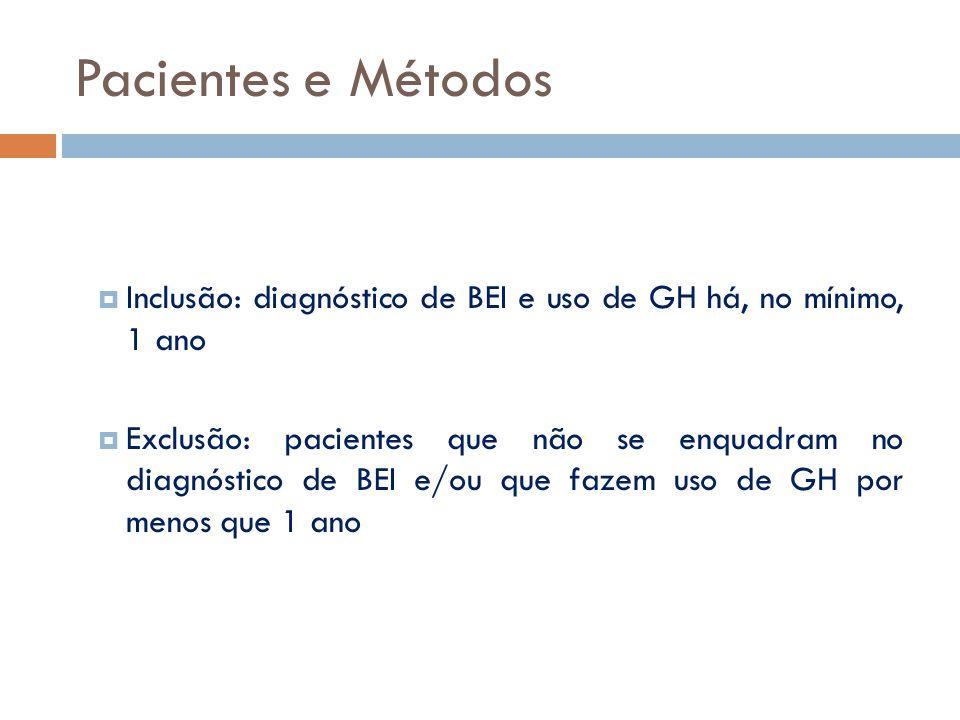 Pacientes e Métodos Inclusão: diagnóstico de BEI e uso de GH há, no mínimo, 1 ano.