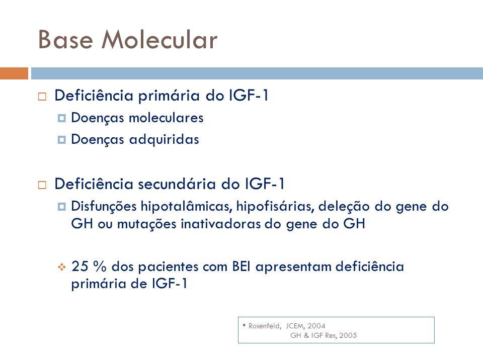 Base Molecular Deficiência primária do IGF-1