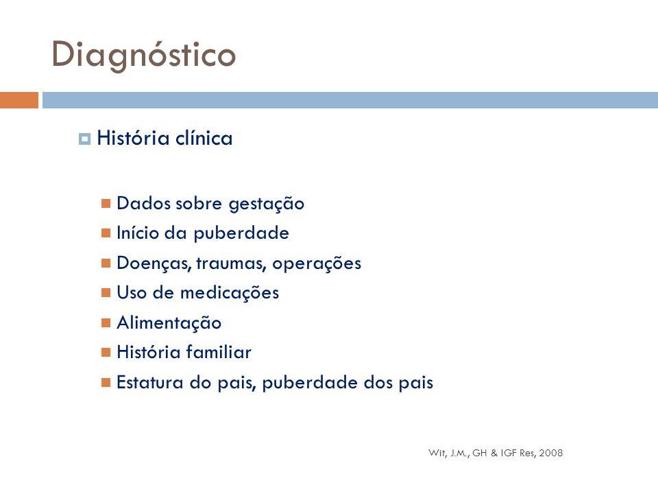 Diagnóstico História clínica Dados sobre gestação Início da puberdade