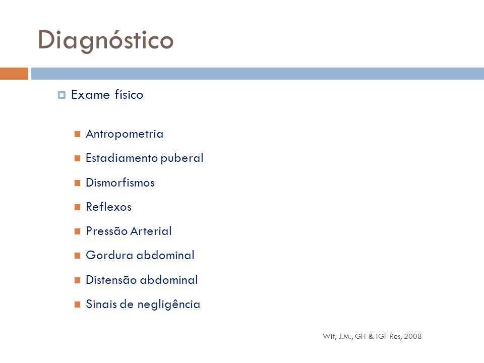 Diagnóstico Exame físico Antropometria Estadiamento puberal