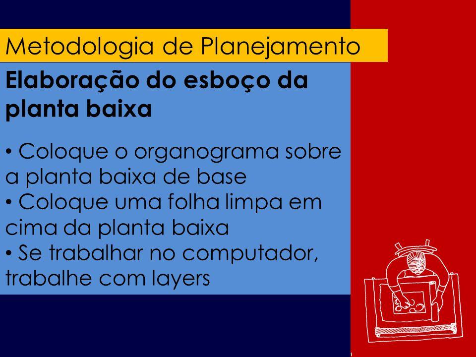Metodologia de Planejamento Elaboração do esboço da planta baixa
