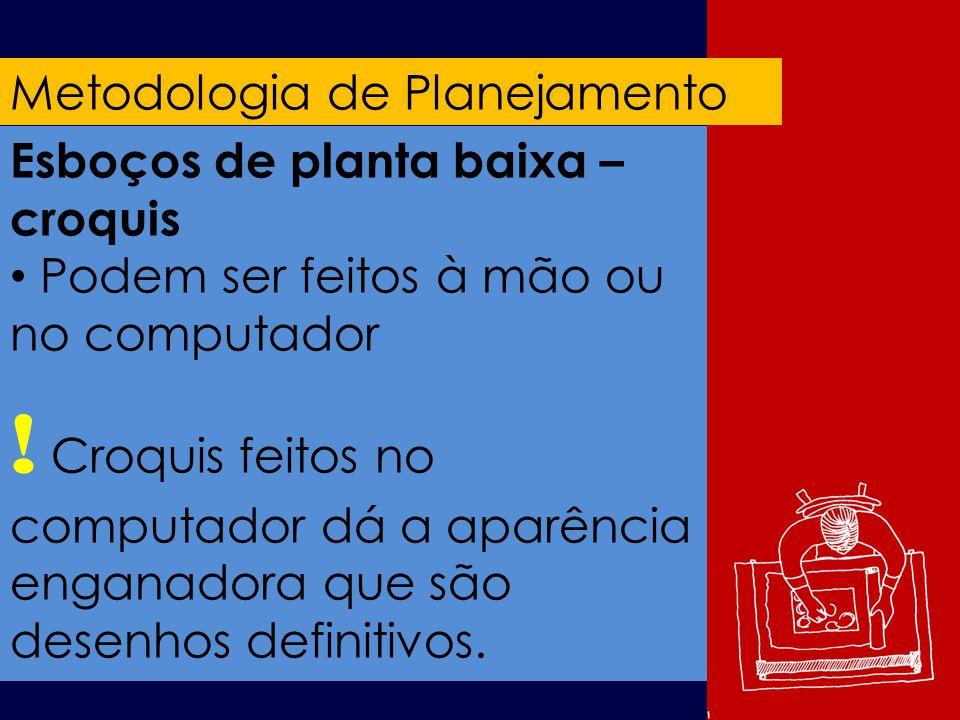 Metodologia de Planejamento