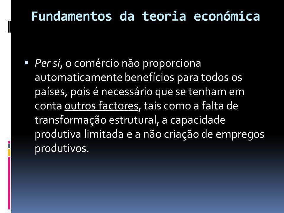 Fundamentos da teoria económica