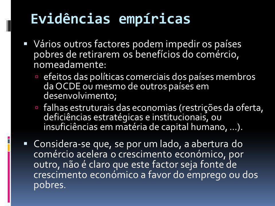 Evidências empíricas Vários outros factores podem impedir os países pobres de retirarem os benefícios do comércio, nomeadamente: