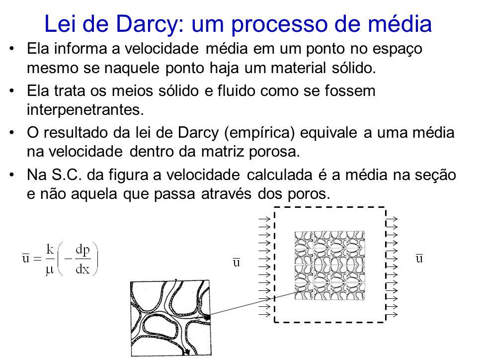 Lei de Darcy: um processo de média
