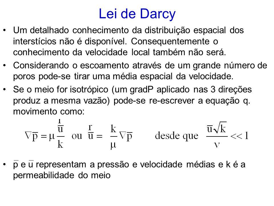 Lei de Darcy