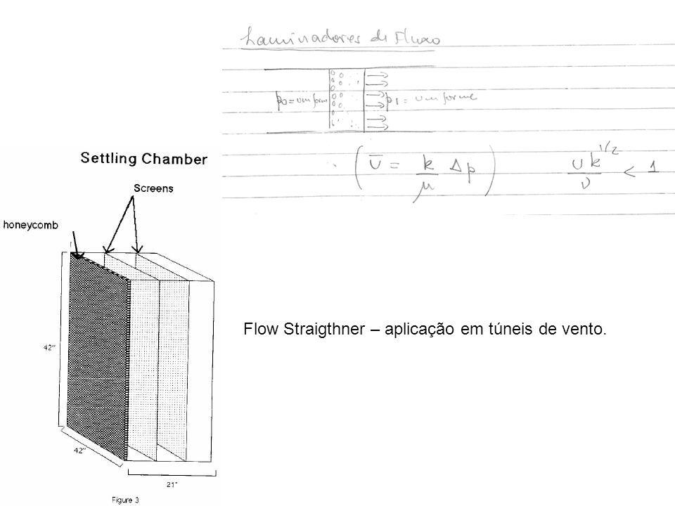 Flow Straigthner – aplicação em túneis de vento.